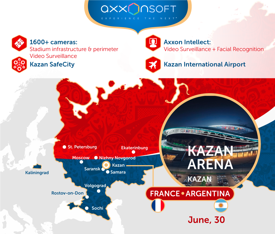 AxxonSoft protects the World Cup 1/8 France vs Argentina game