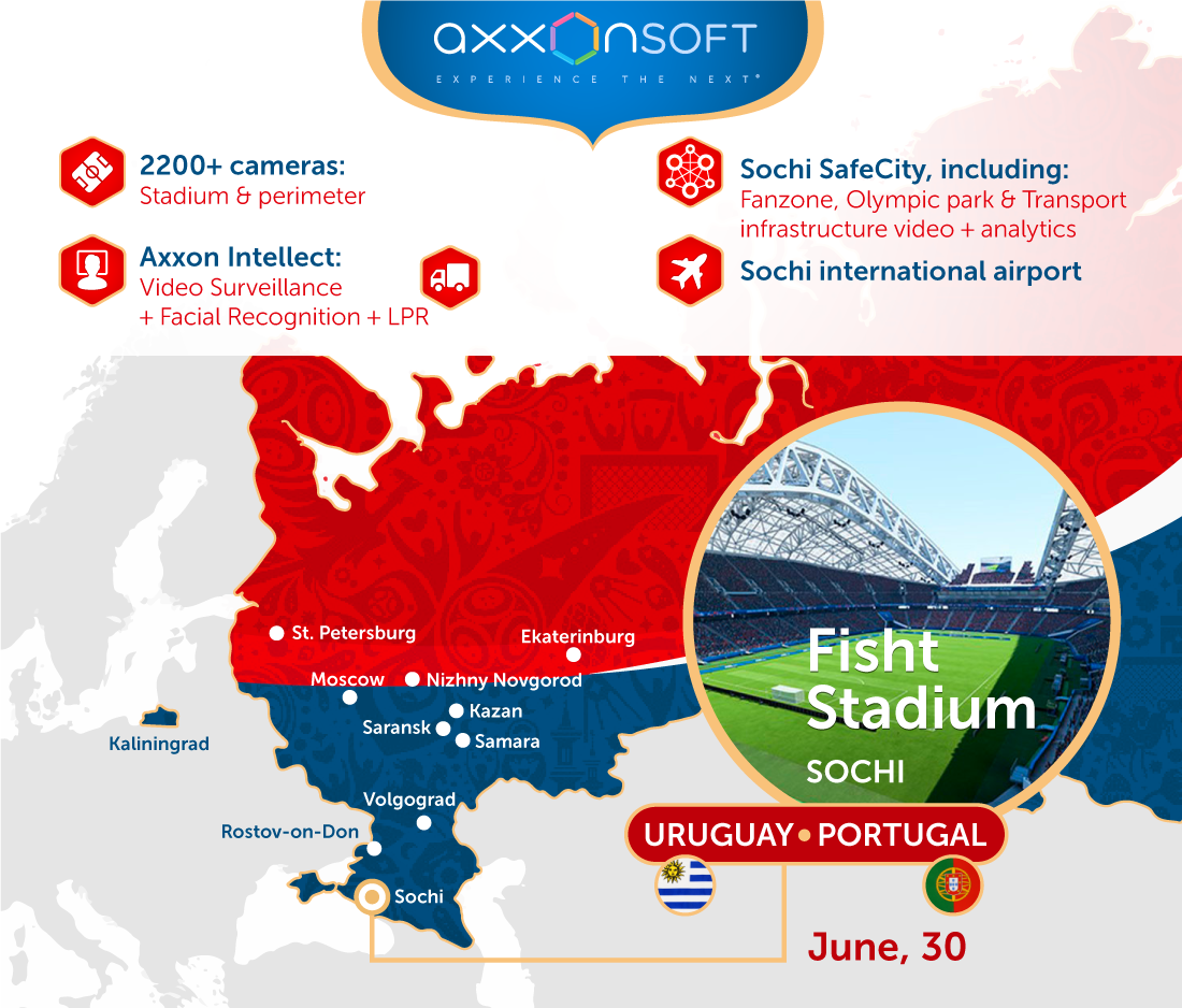 AxxonSoft protects the World Cup 1/8 Uruguay vs Portugal game