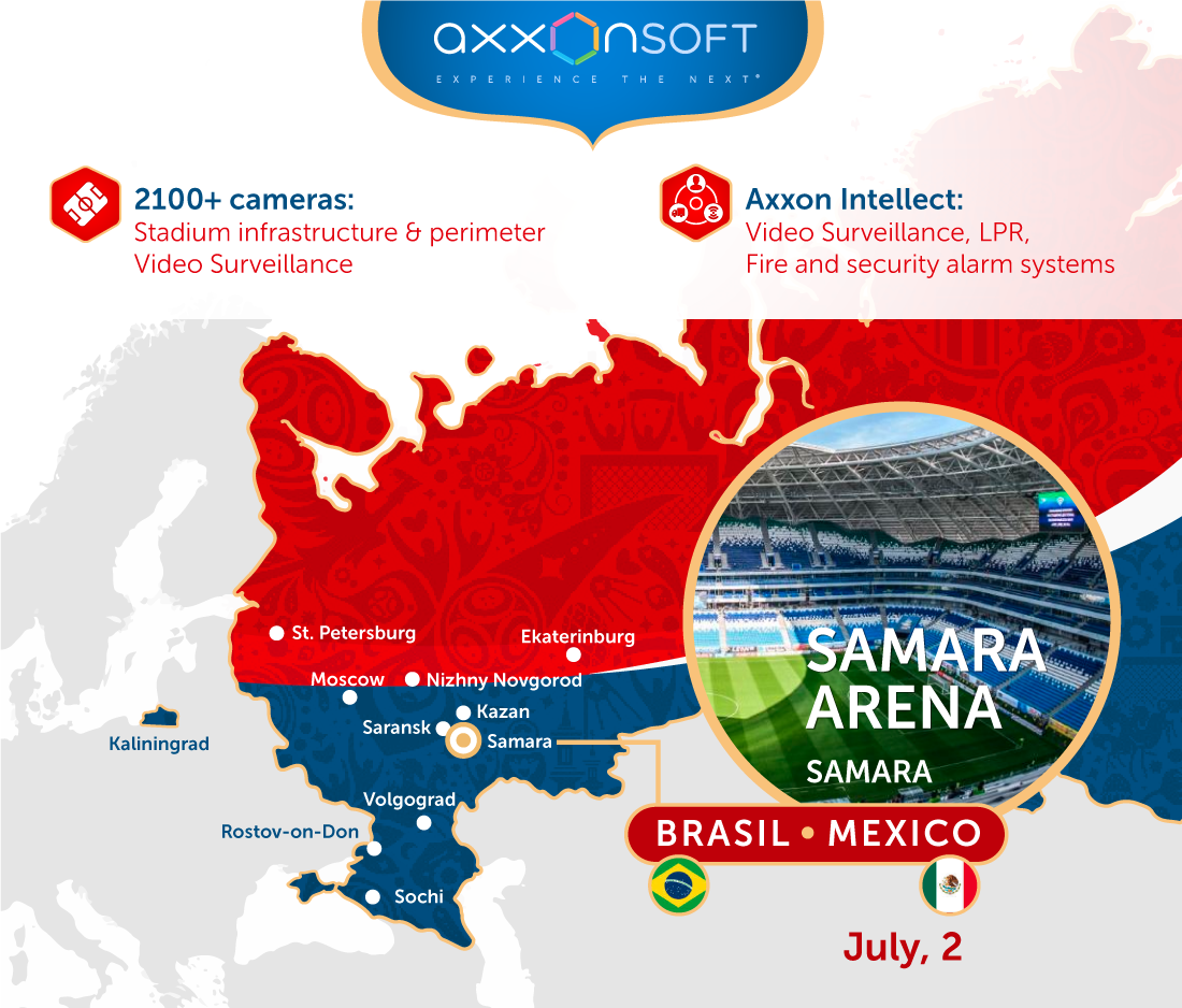 AxxonSoft protects the World Cup 1/8 Brazil vs Mexico game