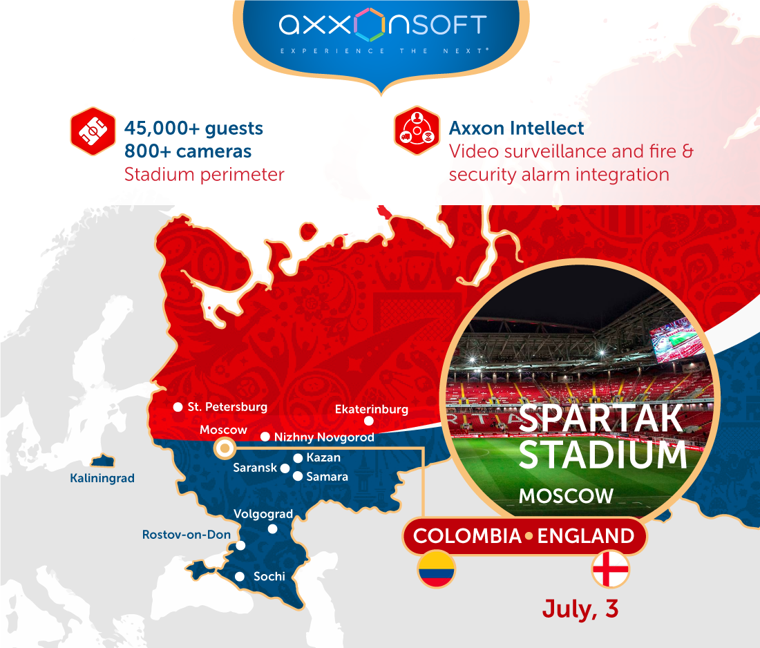 AxxonSoft protects the World Cup 1/8 Colombia vs England game